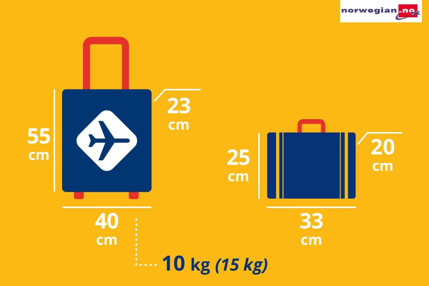 Norwegian bagažo matmenys