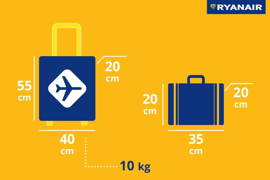 Ryanair bagažo matmenys