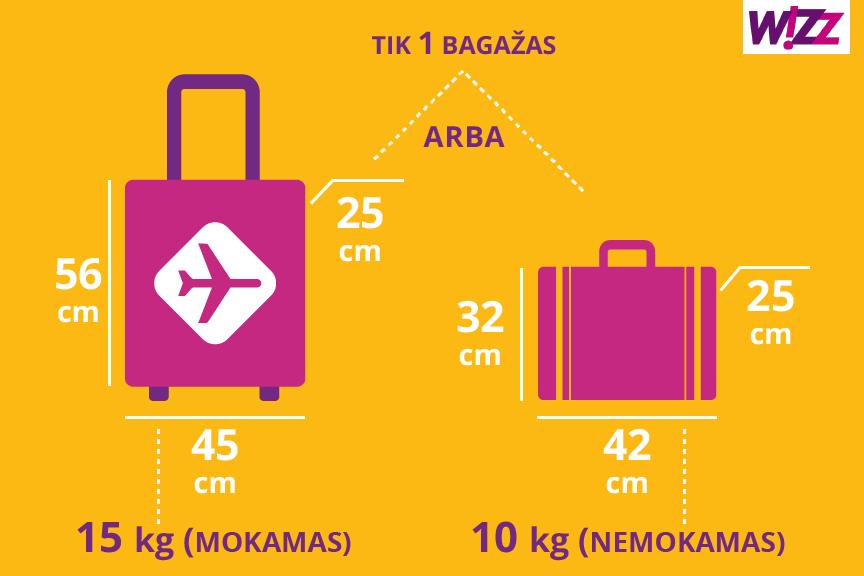 Wizz Air bagažo matmenys
