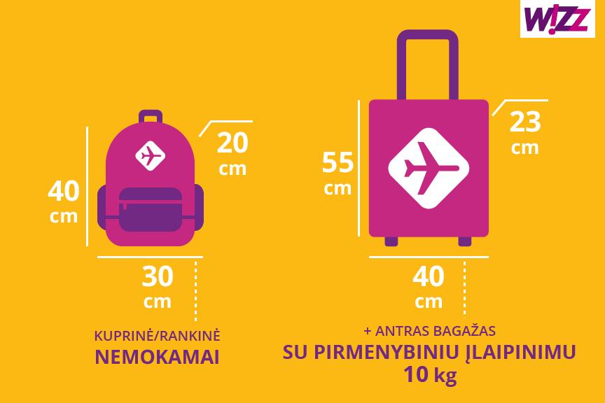 Prarasti bagažo svorį